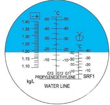 Проверка плотности антифриза рефрактометром