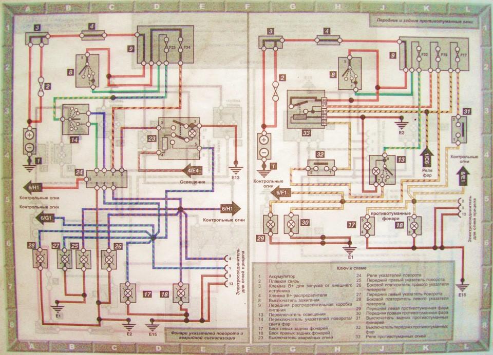 Схема электрооборудования автомобилей