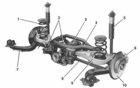 Подвески БМВ: схема передней и задней подвески бмв e39 и x5