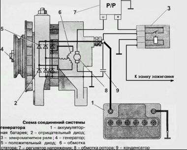 Газель схема подключения генератора 402