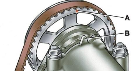 Замена прокладки ГБЦ ВАЗ 2107 (двигатель 2105)