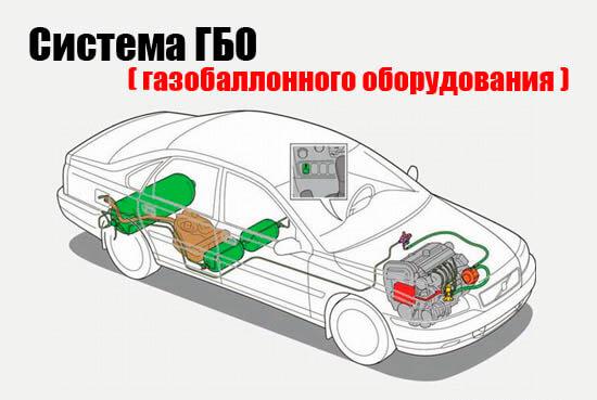 Арест машины приставами