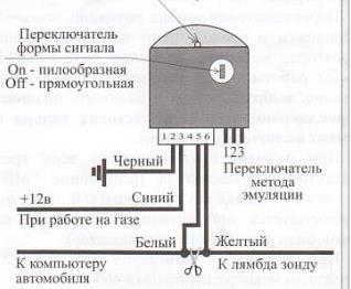 Различные схемы обмана лямбда-зонда