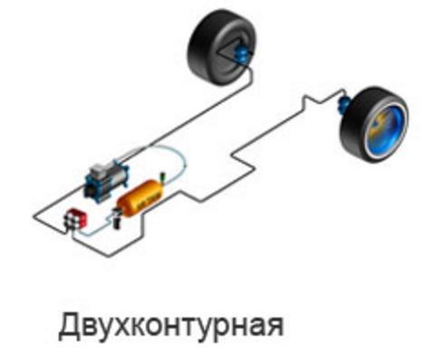 Двухконтурная подвеска