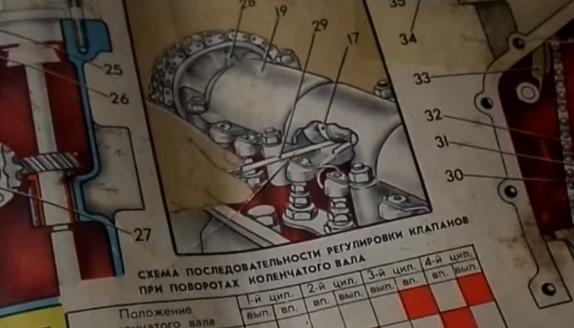 Особенности регулировки клапанов ВАЗ-2107